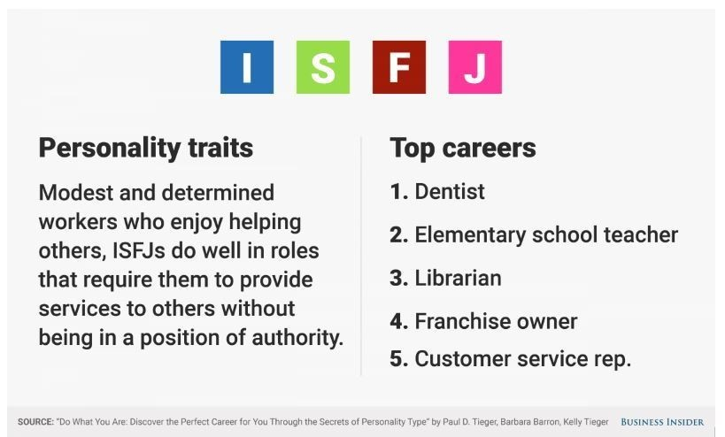 personality-type-5
