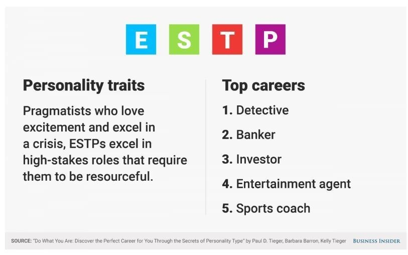 personality-type-6