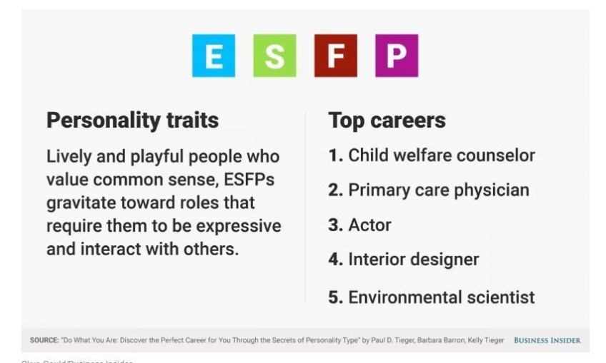 personality-type-8
