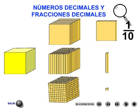 7.1.Fracciones decimales (1/6)