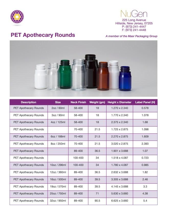 PET Apothecary Rounds-12-2-2015.jpg