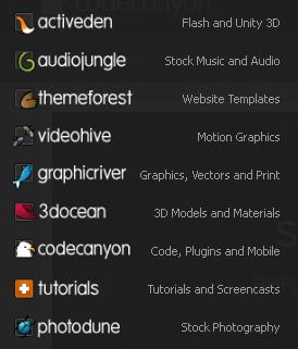 Situs Marketplace Envato