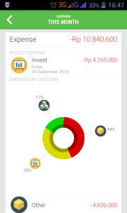 Month Overview Money Lover