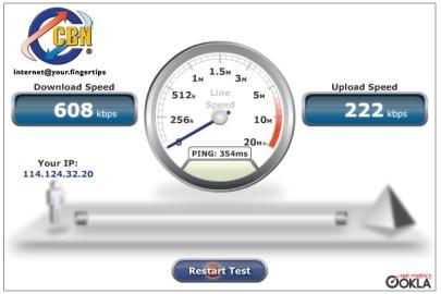 Kecepatan Paket Internet Juara 3G simPATI