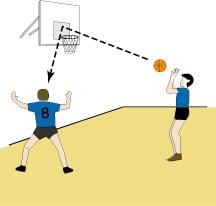 5 Teknik Dasar Bola Basket yang Harus Dikuasai - Rebound