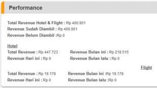 Duit Iseng dari Afiliasi Hotel dan Tiket Pesawat - afiliasi hotel pegipegi