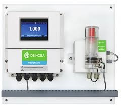 Water Quality Analyzer