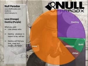 Orange or Purple Audience: Null Paradox