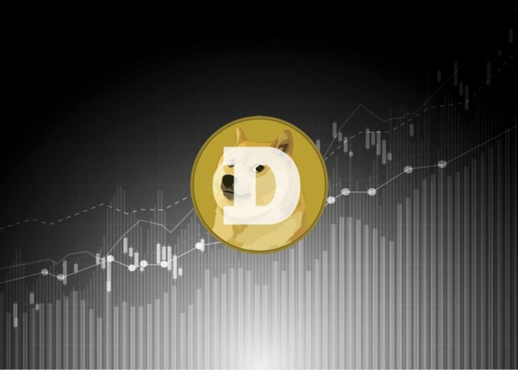 Dogecoin Price Seems Poised to Turn Bullish - Sentiman.io ...