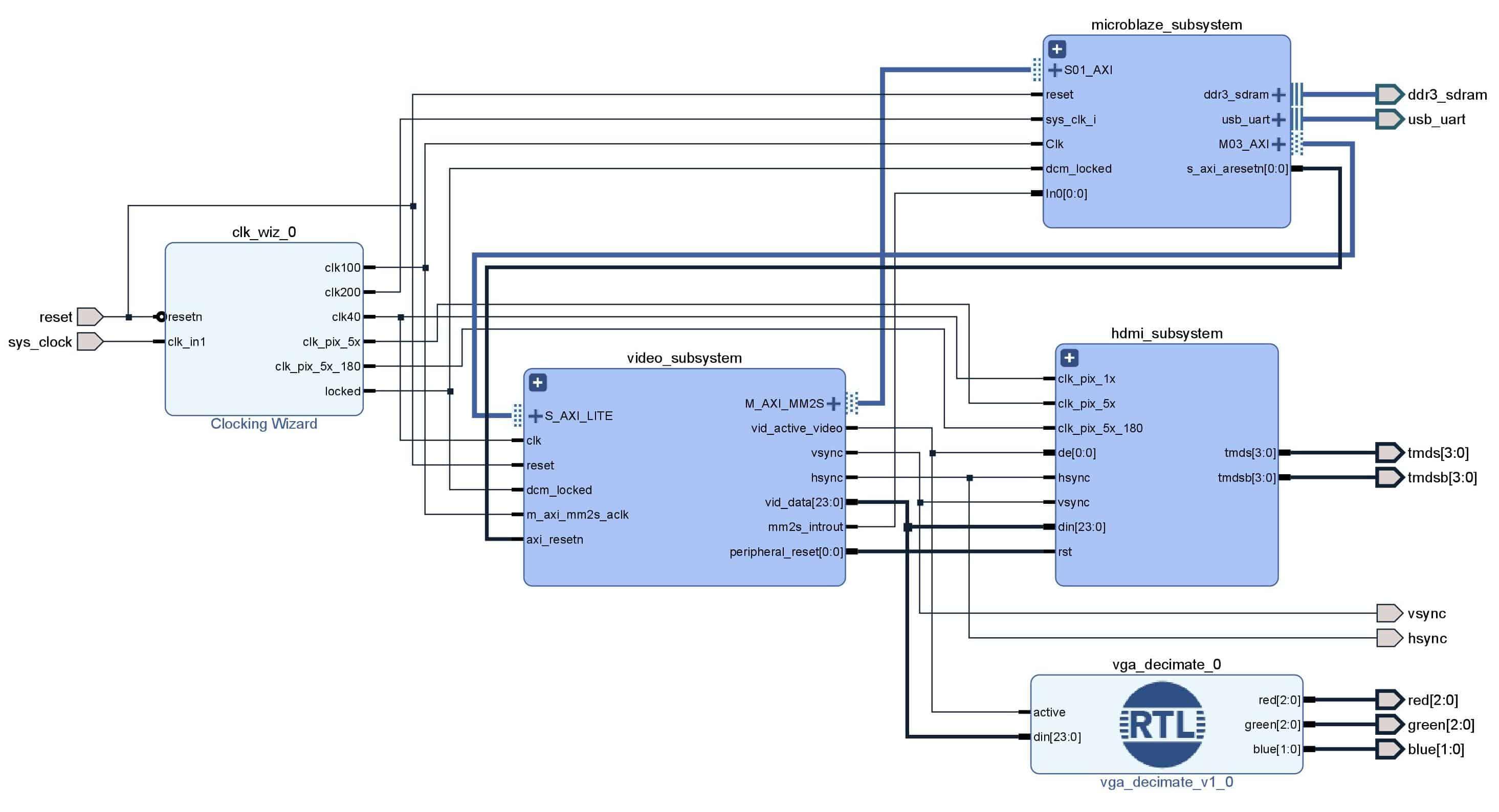 xbox surround sound hookup diagram 15 14 combatarms game de \u2022xbox network diagram wiring schematic diagram rh 55 twizer co hdmi surround sound systems wiring diagram sony surround sound 5 1 and hdtv hook up
