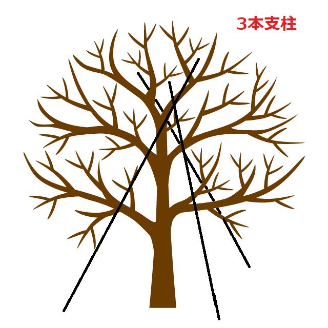 植木の添え木3本支柱