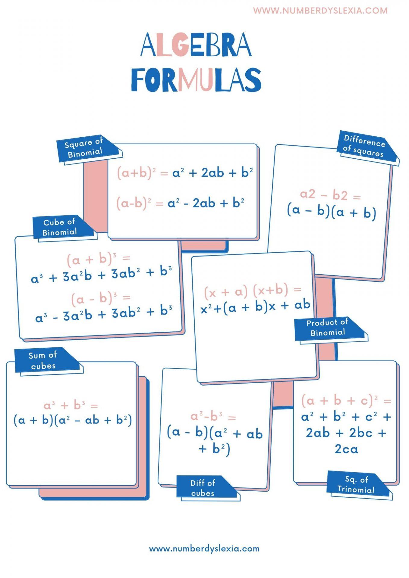 free printable algebra formula chart pdf