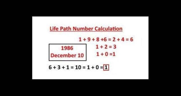 Birthday Numerology Archives - Numerology Life Path Numbers
