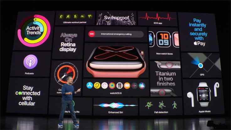 What's new with Apple Watch Series 5