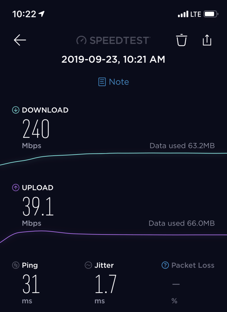 LTE speed is mind blowing - who needs 5G?