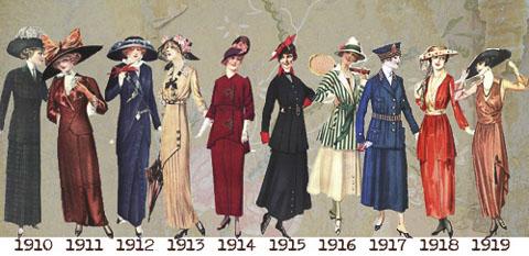 Fashion Through the Decades 53