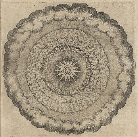 robert-fludd-utriusque-cosmi
