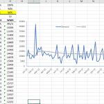 Relative forecasting measure - comparison of forecasting methods
