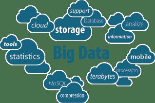 big data Tres ejemplos para entender mejor el uso del Big Data
