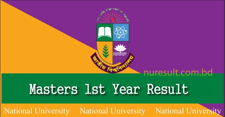 NU Masters 1st Year Result
