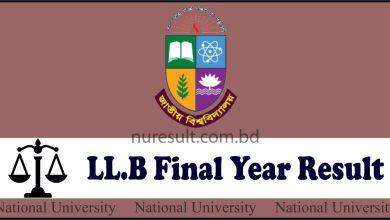 llb Final Year Result
