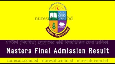 Masters Final Admission Result