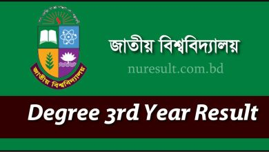 NU Degree 3rd Year Result