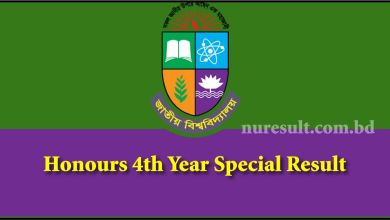 Honours 4th Year Special Result