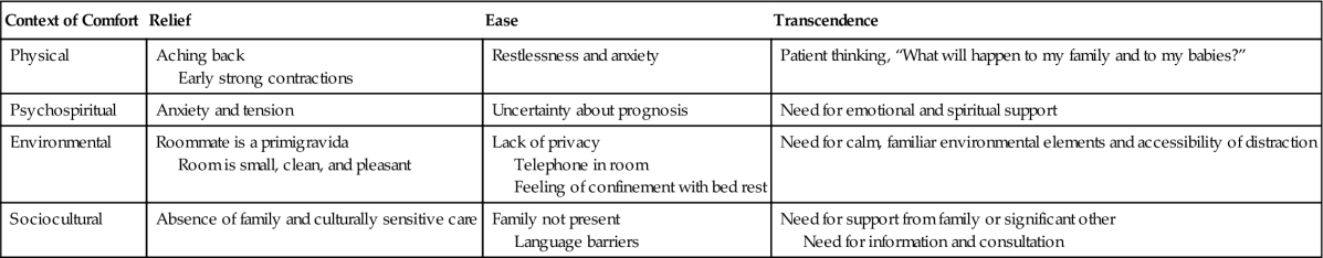 Theoretical Framework Kolcaba s Theory of Comfort     Lincoln Memorial University