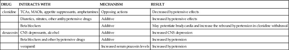 Antihypertensive Drugs   Nurse Key