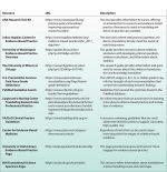 Translation of Evidence into Nursing Practice