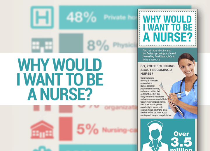 why become a nurse anesthetist essay Why i want to be a nurse essay why i want to become a nurse essay critical essays on huckleberry finn propaganda essay methodology of research paper why i want to be a nurse anesthetist essay becoming a aug 4, when there is the committees.