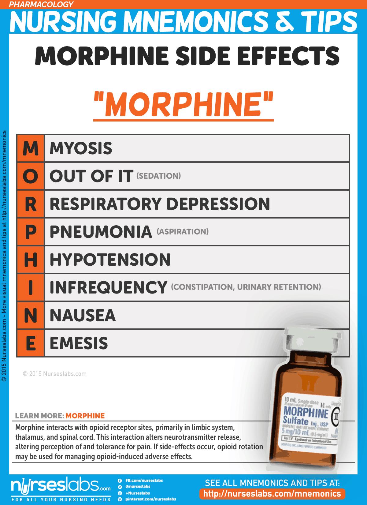 Pharmacology Nursing Mnemonics Amp Tips