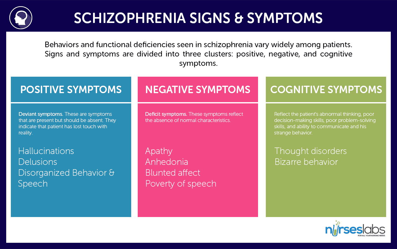 Motor Symptoms Of Schizophrenia