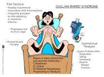 Gu Bar Syndrome