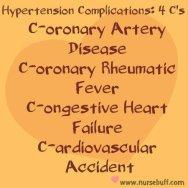 Complications-of-Hypertension-nursing-mnemonic