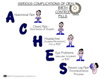 Complications Of Oral Contraceptives