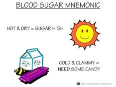 Diabetes Symtoms