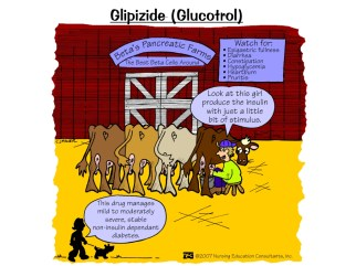 Glipizide