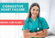 congestive heart failure nursing care plan