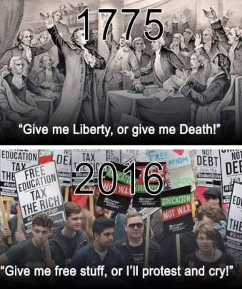 Libertarian history meme