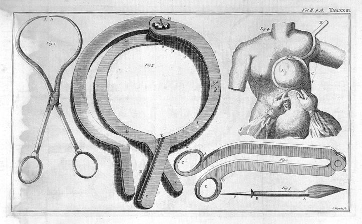 drawing of a circlular clamp and curved scalpels