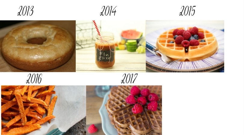 photography transformation timeline