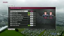 Total Poin Tim MotoGP 2015 hingga Silverstone