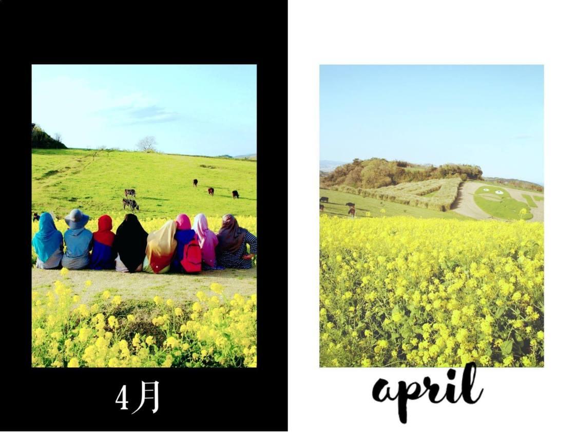 March April retrospect