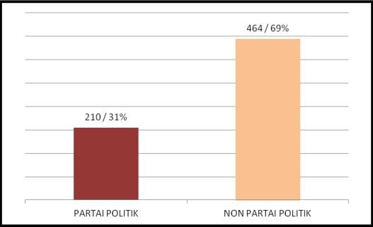 Tabel 5 - Dok. JPPR