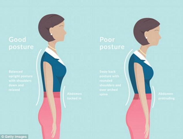 Posisi postur tubuh yang baik/Foto: Getty Images