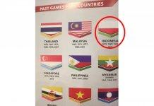 Logo Bendera pada Buku Panduan Sea Games 2017 Foto Istimewa Nusantaranews