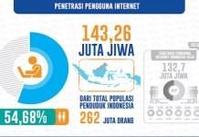 Hasil survei Asosiasi Penyelenggara Jasa Internet Indonesia (APJII) merilis hasil surveinya di tahun 2017 tentang penetrasi internet di Indonesia. (Foto: Istimewa)