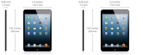 iPad mini storlekar